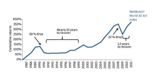 График 5: Всеобщая вовлеченность добавила рынку глубины, что сигнализирует о большей устойчивости. Источник: Beautiful Asset Advisors LLC